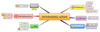 Záznam přednášky, kde představuji svůj způsob organizace času a práce pomocí softwaru